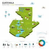 pic of hydroelectric power  - Energy industry and ecology of Guatemala vector map with power stations infographic - JPG