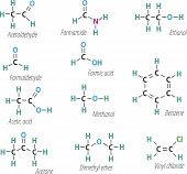 image of acetone  - Set of simple chemical formulas of different substances - JPG