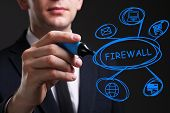 Business, Technology, Internet And Network Concept. Young Business Man Writing Word: Firewall poster