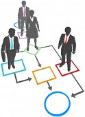stock photo of human resource management  - Business people are process management solutions standing on flowchart - JPG