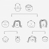 pic of baby face  - Hand drawn family tree with three generations - JPG