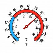 Celsius and Fahrenheit round thermometer. Vector.