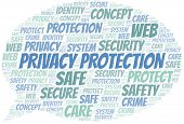 Privacy Protection Word Cloud. Wordcloud Made With Text Only. poster