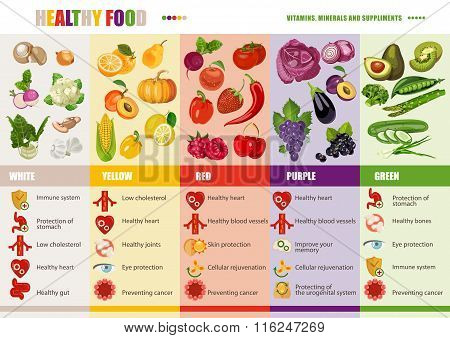 Healthy lifestyle, dieting and nutrition concept. poster
