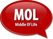 foto of lice  - word speech bubble illustration of business acronym term MOL Middle of Life - JPG