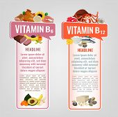 Vitamin B12 And Vitamin B6 Banners With Place For Text. Vertical Vector Illustrations With Caption L poster