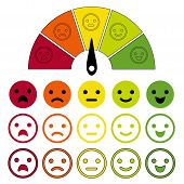 Emotion Scale. Emotions Dial Measuring, Emotive Meter, Emotes Score For Customer Satisfaction From E poster