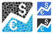 Forex Market Chart Mosaic Of Round Dots In Variable Sizes And Color Tinges, Based On Forex Market Ch poster