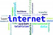 word cloud - internet