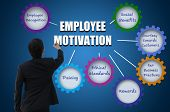 image of motivational  - Businessman drawing employee motivation chart of business concept - JPG