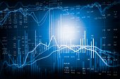 Financial Stock Market Data. Candle Stick Graph Chart Of Stock Market ,stock Market Data Graph Chart poster