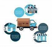 pic of logistics  - transport logistics design - JPG