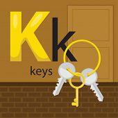 foto of letter k  - the letter k for the object keys - JPG