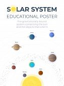 Solar System Educatoinal Poster. Vector Illustration Of Solar System Planets. poster