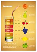 Nonalcoholic cocktail infographics