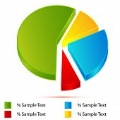 picture of pie-chart  - illustration of pie chart on white background - JPG