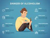 Alcoholism Infographic. Alcohol, Drugs Addiction Dangerous Drunk Driving Car People Social Placard.  poster