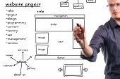 pic of man  - man draw website development project on whiteboard - JPG