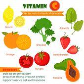 picture of papaya  - Vitamins and Minerals foods Illustrator set 1 - JPG