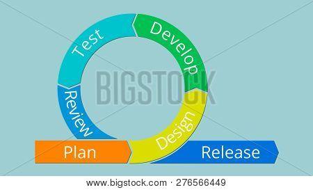 Agile Project Management Diagram Copy