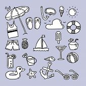 Summer Holiday, Tourism And Vacation Flat Icons. Vector Illustration Of Summer Vacation Accessories, poster