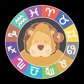 Leo Zodiac Sign: Aquarius, Libra, Cancer, Pisces, Virgo, Capricorn, Sagittarius, Aries, Gemini, Scor poster