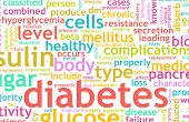 stock photo of diabetes symptoms  - Diabetes Illness Concept with a Terminology Art - JPG