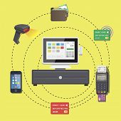 pic of payment methods  - Method payment vector on yellow background with objects - JPG