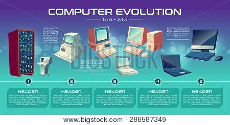 Personal Computer Technologies Evolution Cartoon