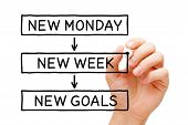 Hand Writing New Monday New Week New Goals Motivational Concept With Black Marker On Transparent Wip poster