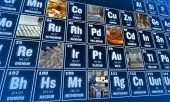 Periodic Table Of Elements And Laboratory Tools. Science Concept. poster