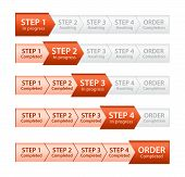 Orange Progress Bar For Order Process