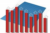 stock photo of graff  - The chart of growth in real estate - JPG
