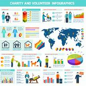 stock photo of working animal  - Social help services and volunteer work infographic set vector illustration - JPG