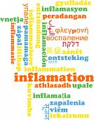 foto of inflamed  - Background concept wordcloud multilanguage international many language illustration of inflamation - JPG