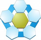 picture of 5s  - blank business strategy concept relationship diagram illustration hexagon shapes five 5 - JPG