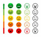 Ranking Scale Faces Vector Illustration. Customer Satisfaction Rating. Happy, Smiling And Angry Face poster