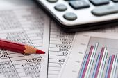 foto of financial audit  - a calculator is on a balance sheet numbers are statistics - JPG