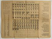 Alphabet Hebrew