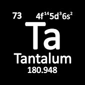 Periodic Table Element Tantalum Icon On White Background. Vector Illustration. poster