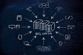 foto of transfer  - concept of big data processing and storage - JPG