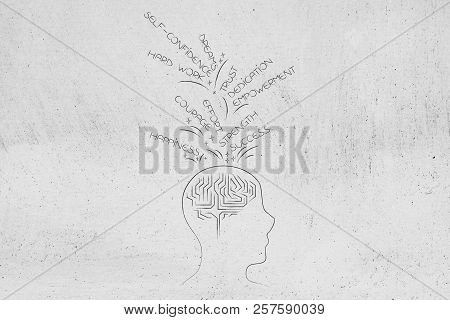 poster of Positive Feelings Above Person's Mind With Brain Icon
