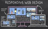pic of touching  - Responsive Web Design Detailed on a Blackboard - JPG