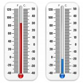 picture of hot-weather  - Standard thermometer vector template isolated on white background - JPG