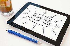 image of plan-do-check-act  - Plan Do Check Act  - JPG