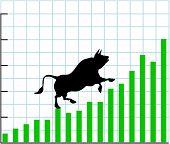 Постер, плакат: Bull взбирается граф бычий роста фондового рынка инвестиционной Диаграмма роста прибыли