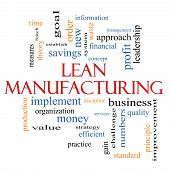 stock photo of discipline  - Lean Manufacturing Word Cloud Concept with great terms such as quality discipline concept and more - JPG