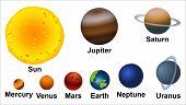 picture of uranus  - Nine planet spheres - JPG