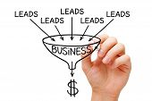 Hand Sketching Lead Generation Business Sales Funnel Concept With Marker On Transparent Wipe Board. poster