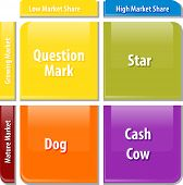 picture of cash cow  - business strategy concept infographic diagram illustration of growth share matrix vector - JPG